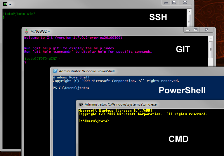 SSH, Git, PowerShell, CMD